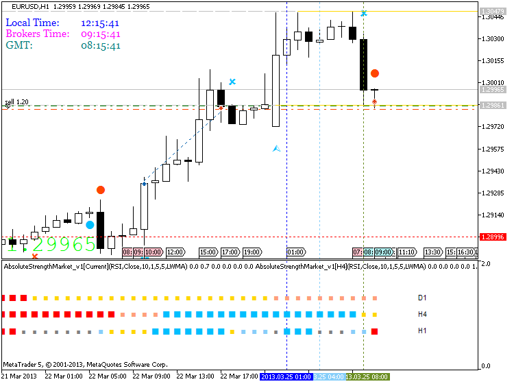PriceChannel Parabolic system - Price Chart - Trading Systems - MQL5