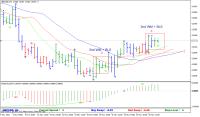 График GBPUSD, H4, 2012.11.20 21:11 UTC, Straighthold Investment Group, Inc., MetaTrader 5, Real