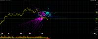 Chart EURUSD, M1, 2012.12.19 16:32 UTC, ROBOFOREX LP, MetaTrader 5, Real