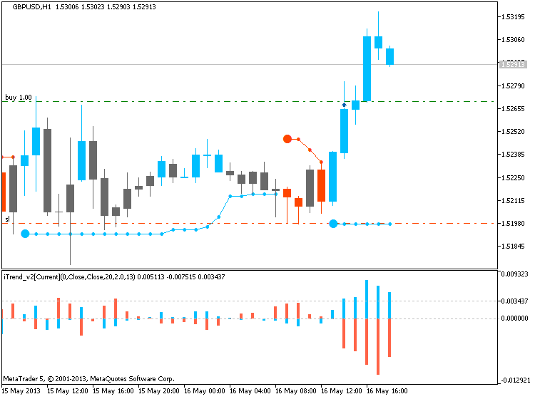 GBPUSD, H1, 2013.05.16, MetaQuotes Software Corp., MetaTrader 5, Demo