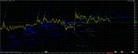 График EURUSD, M1, 2013.01.08 06:28 UTC, RoboForex LP, MetaTrader 5, Real