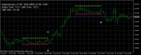 Chart GBPUSD, M30, 2013.01.12 16:54 UTC, MetaQuotes Software Corp., MetaTrader 5, Demo