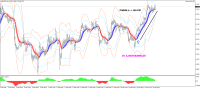 Chart AUDUSD, H1, 2016.02.23 07:39 UTC, FIBO Group, Ltd, MetaTrader 4, Real