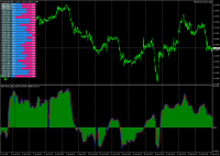 Chart EURUSD, M15, 2016.06.21 23:11 UTC, Access to Forex, MetaTrader 4, Demo
