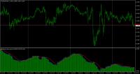 Chart EURUSD, M15, 2017.06.08 09:41 UTC, Admiral Markets AS, MetaTrader 4, Demo