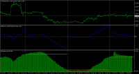 Chart EURUSD, M15, 2017.06.19 10:02 UTC, Admiral Markets AS, MetaTrader 4, Demo