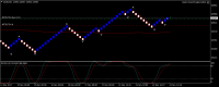 Chart DJI30, M2, 2017.11.24 05:18 UTC, SimpleFX Ltd., MetaTrader 4, Real