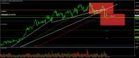 Chart AUDUSD, H1, 2018.01.09 14:21 UTC, International Capital Markets Pty Ltd., MetaTrader 4, Real