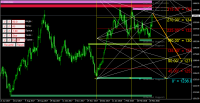 Gold and target 1305 , 1289 and 1271