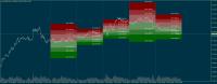 Chart AUDUSD, M15, 2018.11.10 08:28 UTC, Alpari International Limited, MetaTrader 4, Demo