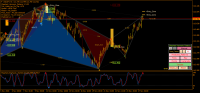 Chart USDJPY, H1, 2018.11.27 20:46 UTC, IFCMarkets. Corp., MetaTrader 4, Real