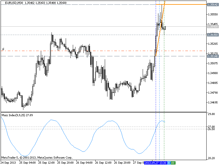 EURUSD, M30, 2013.09.27, MetaQuotes Software Corp., MetaTrader 5, Demo