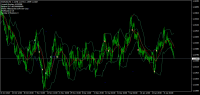 Chart EURUSD, H4, 2019.03.21 15:46 UTC, MetaQuotes Software Corp., MetaTrader 4, Demo
