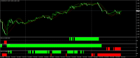 Chart EURUSD, M15, 2019.01.08 08:48 UTC, Alpari International Limited, MetaTrader 4, Real