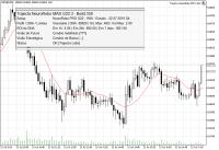 Chart WIN$N, M5, 2019.07.23 21:40 UTC, Terra Investimentos DTVM Ltda., MetaTrader 5, Demo