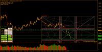 144 square analyze for GBPUSD BY Shepherd...
