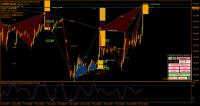 Chart GBPJPY, M30, 2019.10.10 14:20 UTC, International Capital Markets Pty Ltd., MetaTrader 4, Real