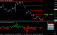If EURUSD break the wedge to the upside then...