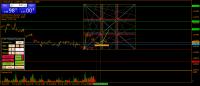 Chart EURUSD, H1, 2019.08.26 19:42 UTC, FXTM, MetaTrader 4, Real