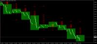 Chart GBPUSD, M15, 2020.01.03 12:42 UTC, Forex Club International Limited, MetaTrader 4, Demo