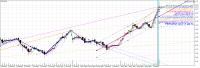 Chart RUAL, D1, 2020.01.14 18:56 UTC, АО ''Открытие Брокер'', MetaTrader 5, Demo