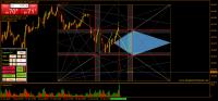 图表 CADJPY, H1, 2020.01.22 16:08 UTC, International Capital Markets Pty Ltd., MetaTrader 4, Real