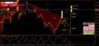 图表 EURCAD, M30, 2020.01.22 16:17 UTC, International Capital Markets Pty Ltd., MetaTrader 4, Real