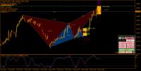 График EURAUD, M30, 2019.12.10 19:58 UTC, International Capital Markets Pty Ltd., MetaTrader 4, Real