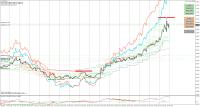 Chart EURAUD, H1, 2020.02.29 21:46 UTC, International Capital Markets Pty Ltd., MetaTrader 4, Real