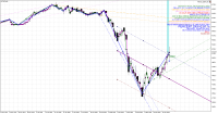 Chart LKOH, D1, 2020.04.04 18:34 UTC, АО ''Открытие Брокер'', MetaTrader 5, Demo