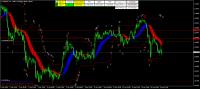 Chart EURUSD., H1, 2020.04.16 08:19 UTC, Dom Maklerski Banku Ochrony Srodowiska S.A., MetaTrader 4, Real