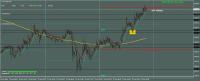 Chart XAUUSD, M15, 2020.04.22 17:59 UTC, International Capital Markets Pty Ltd., MetaTrader 4, Demo