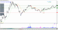 Chart USDCHF, H1, 2020.04.28 07:46 UTC, International Capital Markets Pty Ltd., MetaTrader 4, Demo