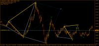 Chart EURUSD, H4, 2020.05.22 21:42 UTC, FXTM, MetaTrader 4, Real