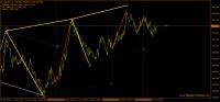 Chart USDJPY, H1, 2020.05.22 21:56 UTC, FXTM, MetaTrader 4, Real