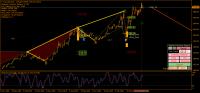 Chart XAUUSD, D1, 2020.05.22 22:19 UTC, FXTM, MetaTrader 4, Real
