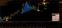 Chart EURUSD, H1, 2020.06.10 14:42 UTC, FXTM, MetaTrader 4, Real