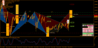 Chart GBPJPY, M15, 2020.06.25 08:26 UTC, FXTM, MetaTrader 4, Real