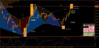 Chart EURJPY, H1, 2020.06.29 11:01 UTC, FXTM, MetaTrader 4, Real