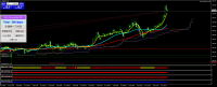 Chart GBPJPY, M5, 2020.07.09 09:56 UTC, Axiory Global Ltd., MetaTrader 4, Real