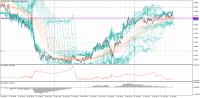 Chart USDCAD, M5, 2020.07.17 08:44 UTC, RoboForex Ltd, MetaTrader 5, Real