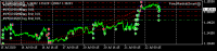 Chart EURUSD, M15, 2020.07.22 08:56 UTC, Alpari, MetaTrader 4, Demo