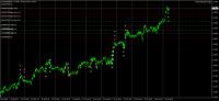 Chart EURUSD, M15, 2020.07.27 06:23 UTC, Alpari, MetaTrader 4, Demo