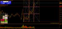 Chart EURUSD, D1, 2020.08.05 13:43 UTC, FXTM, MetaTrader 4, Real