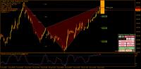 Chart GBPJPY, M15, 2020.06.16 00:11 UTC, FXTM, MetaTrader 4, Real