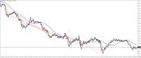 Chart GBPUSD, M1, 2020.08.21 17:00 UTC, Activtrades Plc, MetaTrader 4, Real