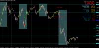 Chart GBPUSD, M15, 2020.09.22 05:42 UTC, FBS Inc, MetaTrader 4, Real