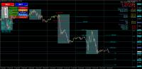 Chart GBPUSD, M15, 2020.09.23 01:32 UTC, FBS Inc, MetaTrader 4, Real