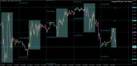 Chart GBPUSD, M15, 2020.10.07 10:24 UTC, FBS Inc, MetaTrader 4, Real