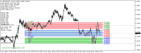 Chart GBPUSD, M5, 2020.11.19 13:04 UTC, Forex Club International Limited, MetaTrader 4, Demo